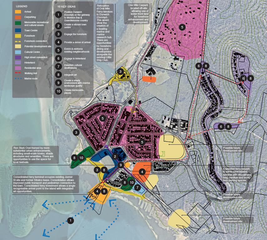 Scenario 2 map all ideas