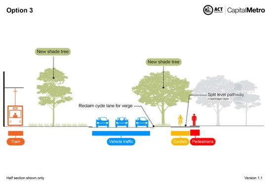 Option-3_walking_and_cycling