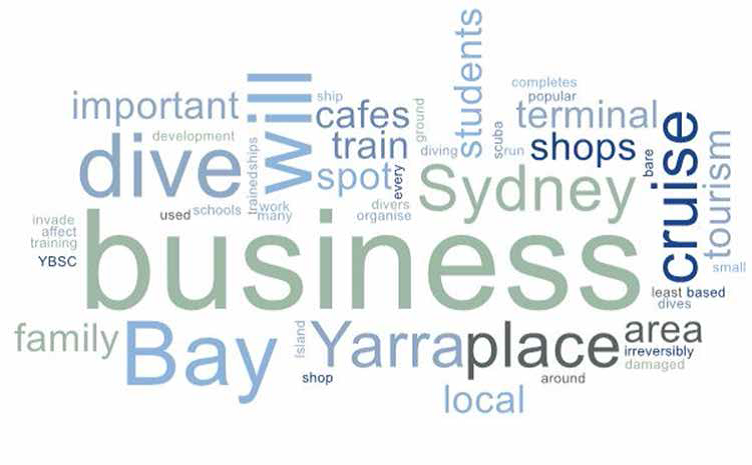 Local impacts and benefits word cloud