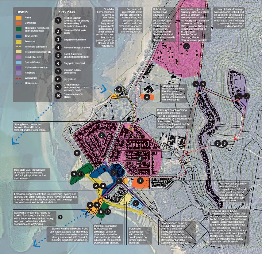 Scenario 1 map all ideas