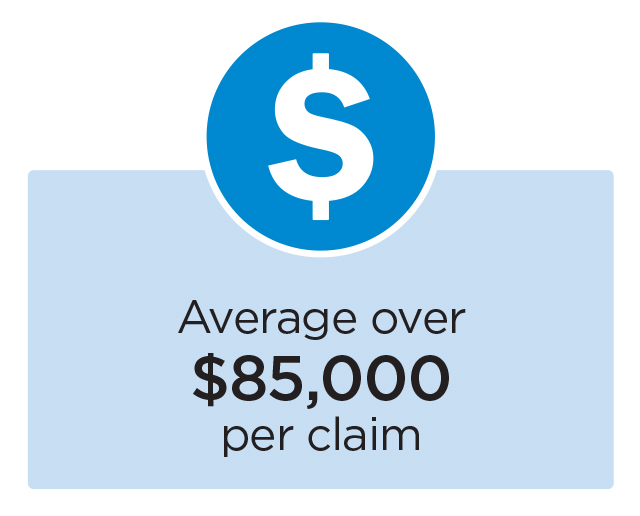 Average over $85,000 per claim