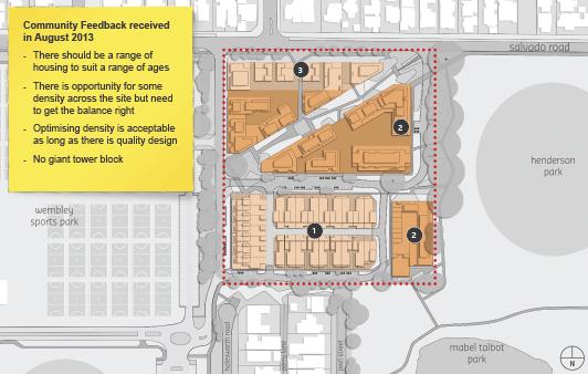 Housing types plan