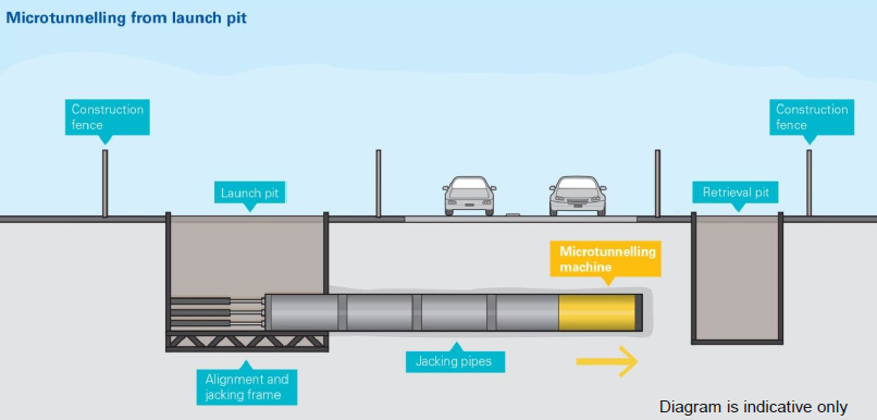 Microtunnelling_graphic