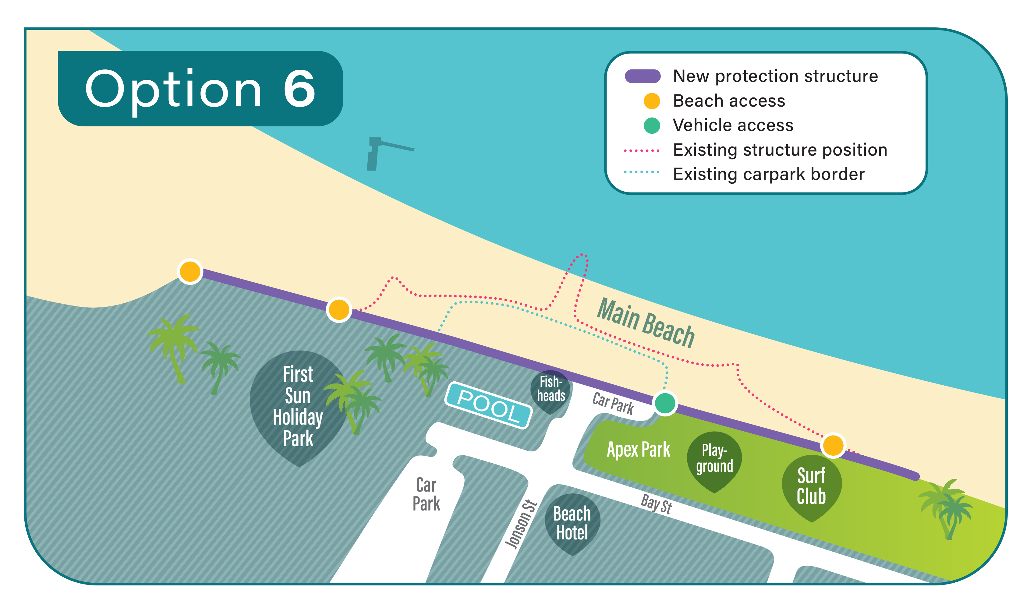 • Option 6 new protection structure, beach access, vehicle access, existing structure position, existing carpark border.