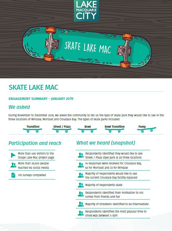 Skate Lake Mac engagement summary