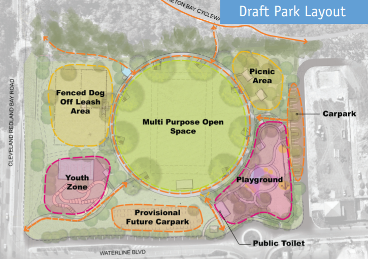 Draft park layout