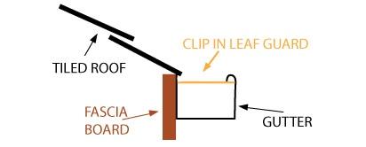 clipin