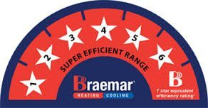 Braemar Reverse Cycle Air Conditioning