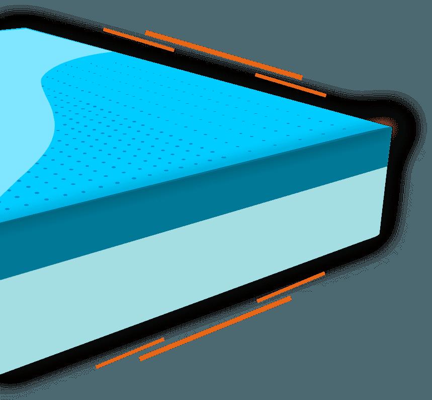 mattress-circulation