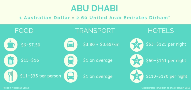 Cost of travel in Abu Dhabi stopover