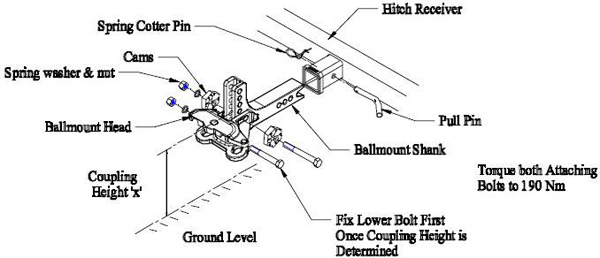 trailer hitch assembly diagram