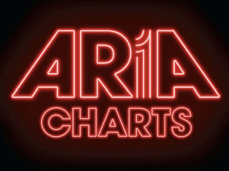 It Took 13Years But An Aussie Act Has Scored 2018's Highest-selling Single