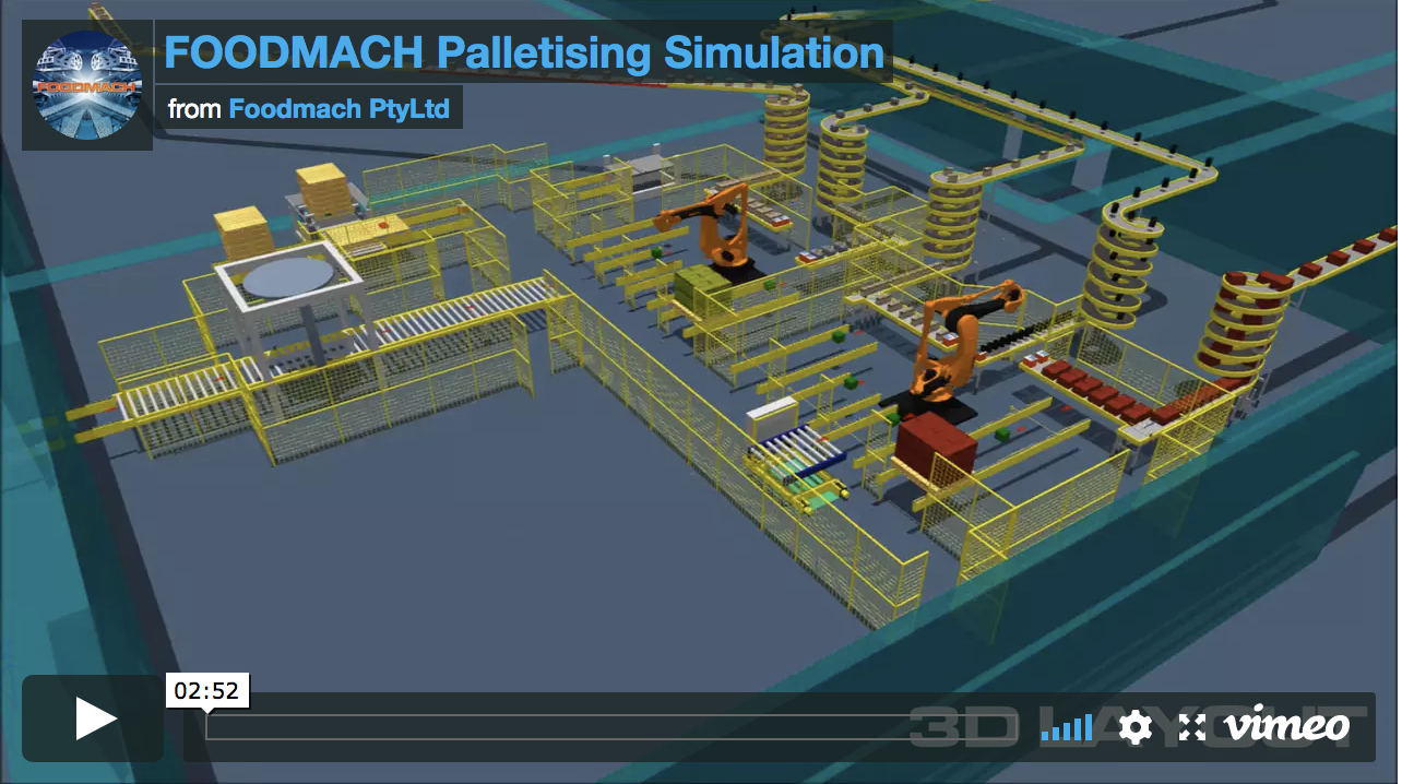 Foodmach Palletising Simulation Video