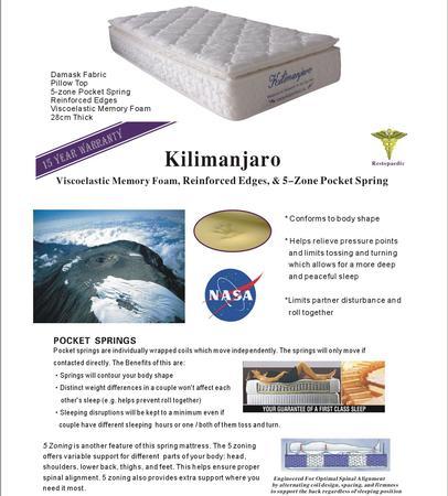 Kilimanjaro Mattress - King single