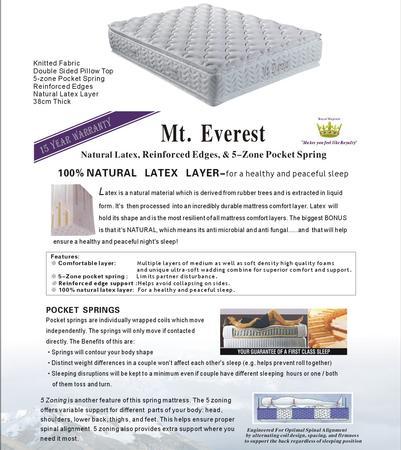 Mt. Everest Mattress - King