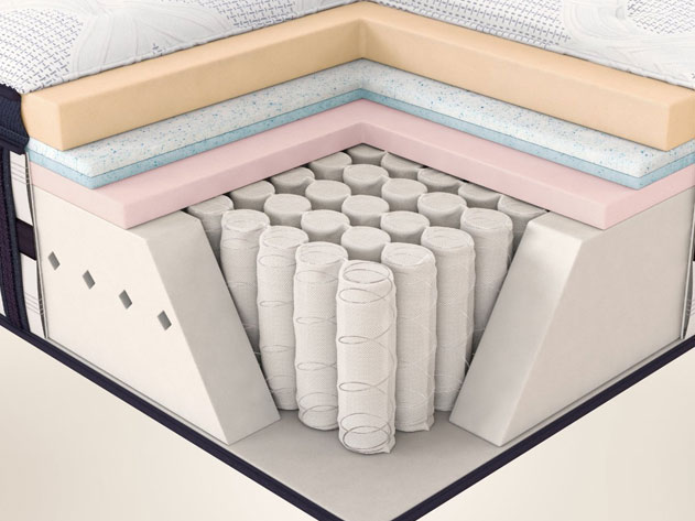 How to choose the correct mattress type
