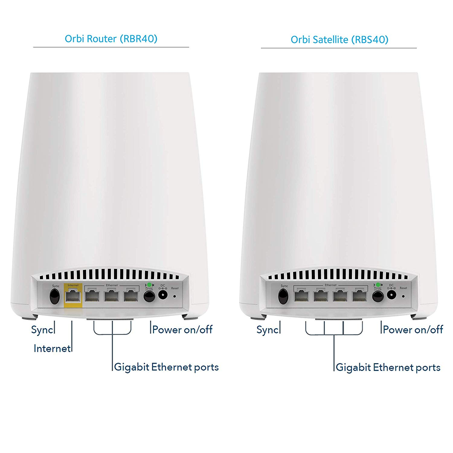 NETGEAR ORBI Whole Home Tri-Band High-Performance Wi-Fi Router & Satellite Extender System, White, RBK50-100AUS