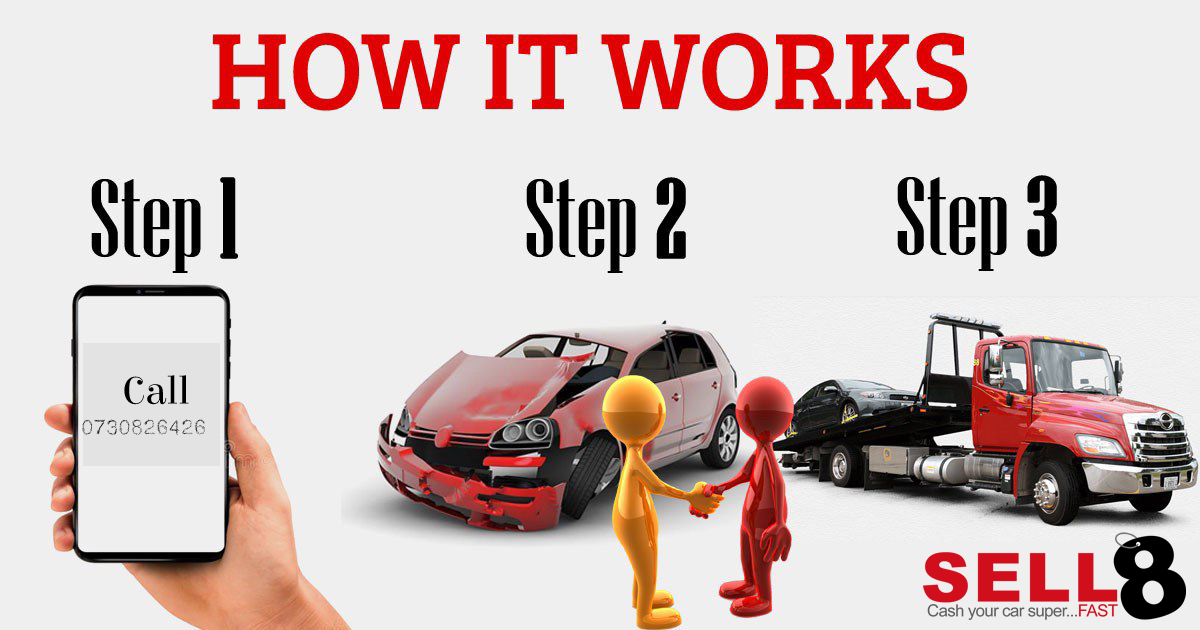 Selling Your Unwanted Vehicle | We Come To You & We Pay More