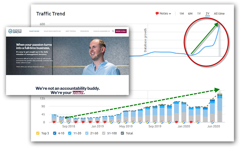 WowVisible | Result-Driven SEO Marketing Agency