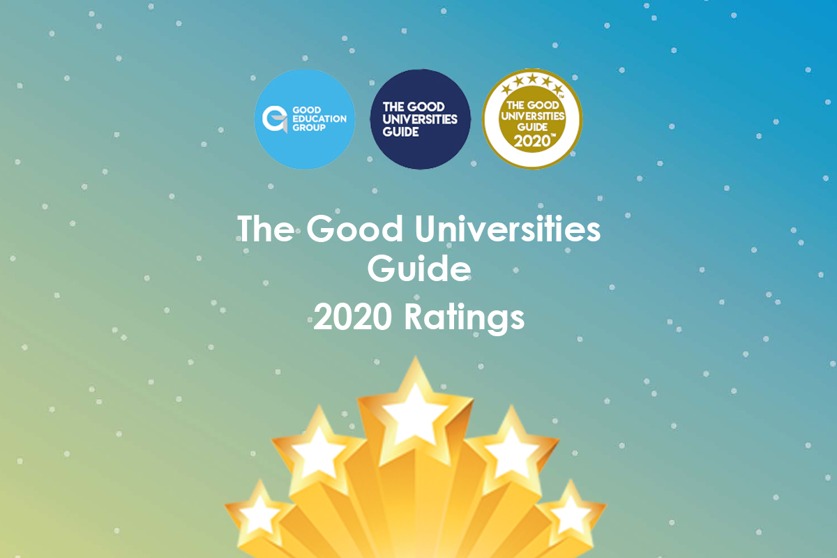 Ratings Review: The best universities for postgraduate study