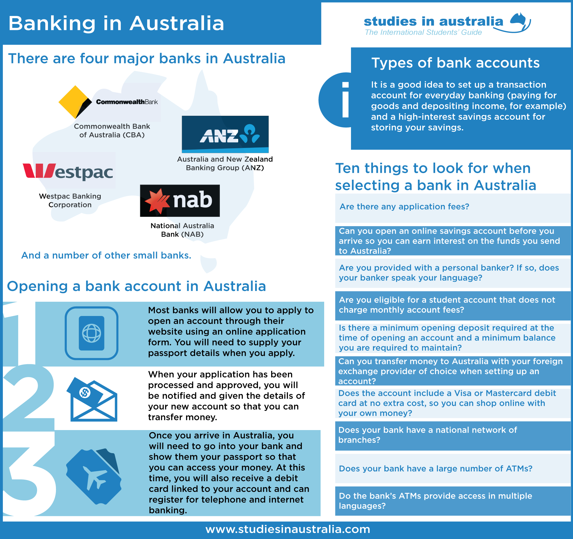 Banking In Australia Study Wiring Money To Foreign Bank Account If You Do Not Have A Personal Cheque Book Can Still Make Payment Using From Your Transaction By Going Into Branch And