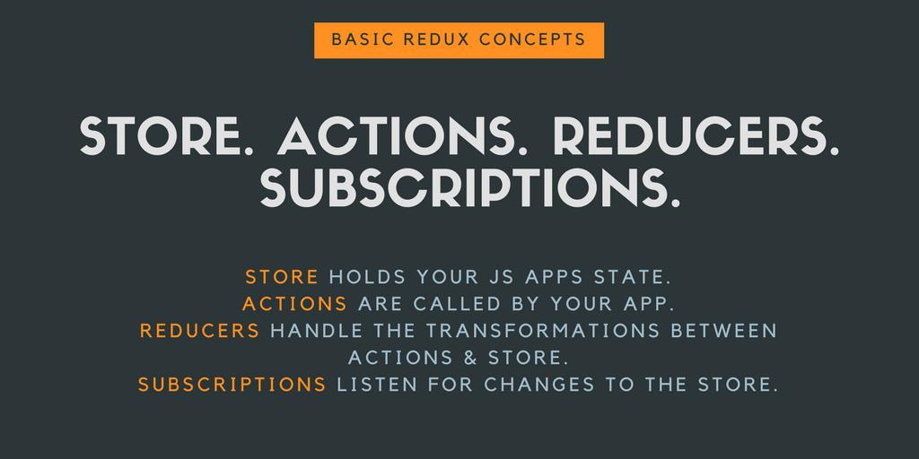 Basic Redux Concepts