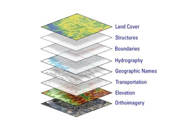 GIS_info