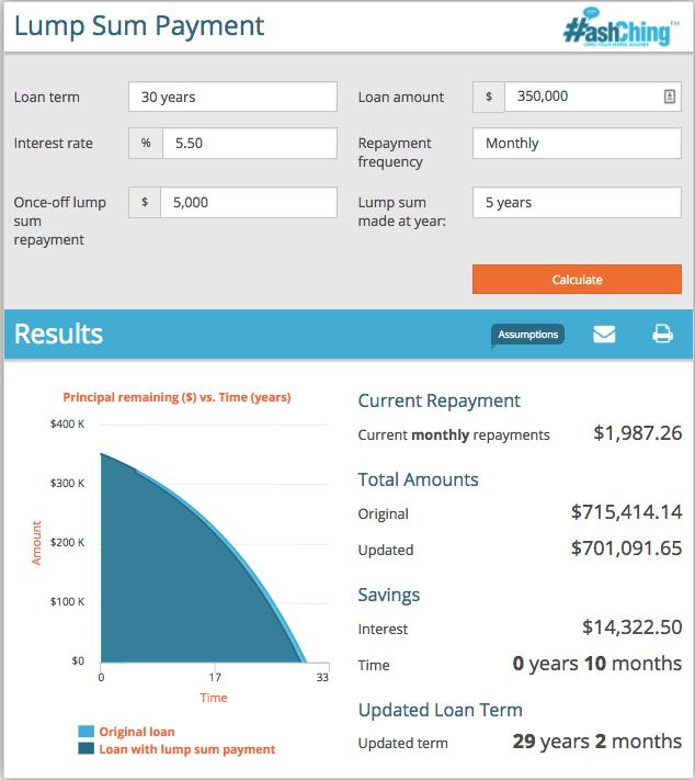 Lump Sum Payment tool