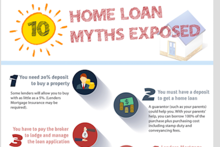 10 home loan myths exposed