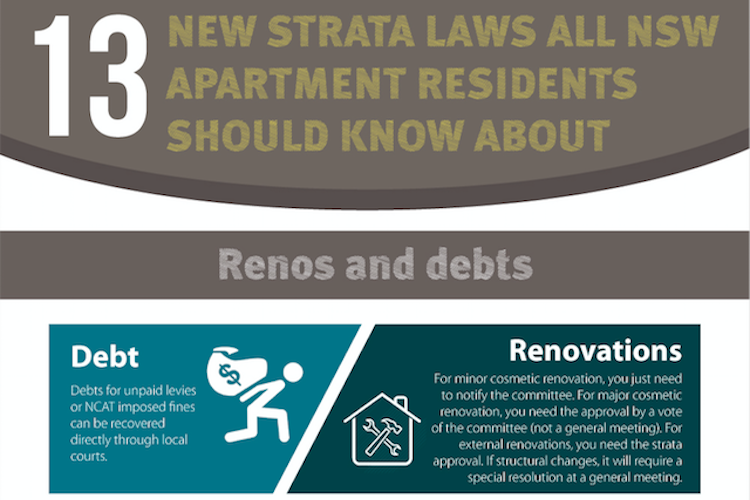 13 New strata laws all NSW apartment residents should know about