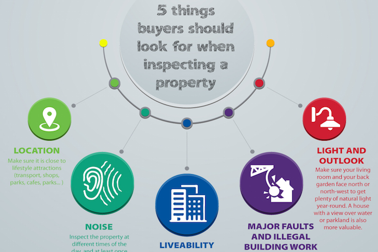 5 things buyers should look for when inspecting a property