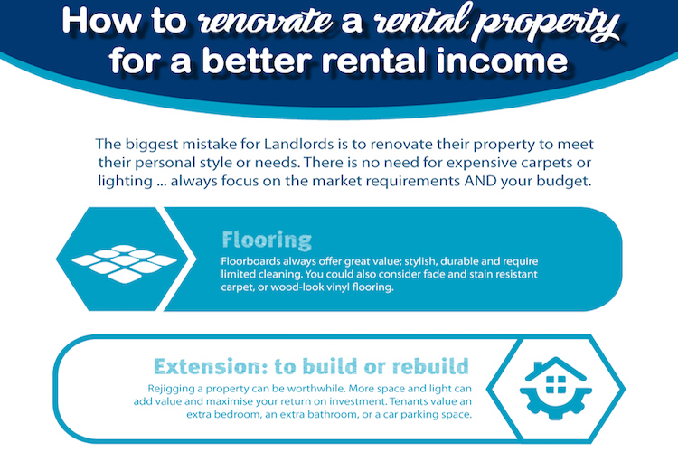 How to renovate a rental property for a better rental income