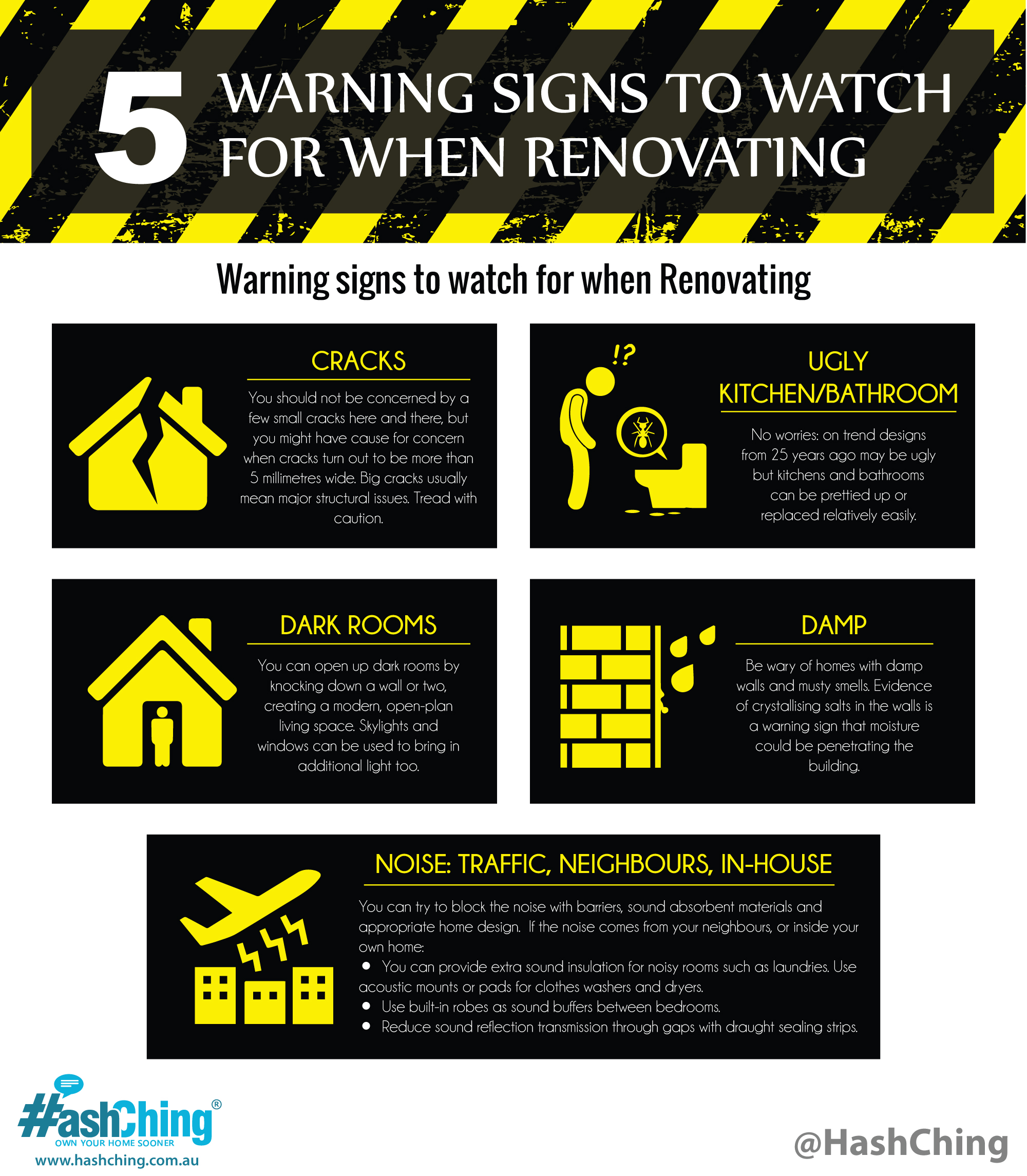 Five warning signs to watch for whenRenovating