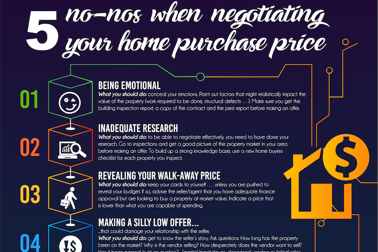5 no-nos when negotiating your home purchase price
