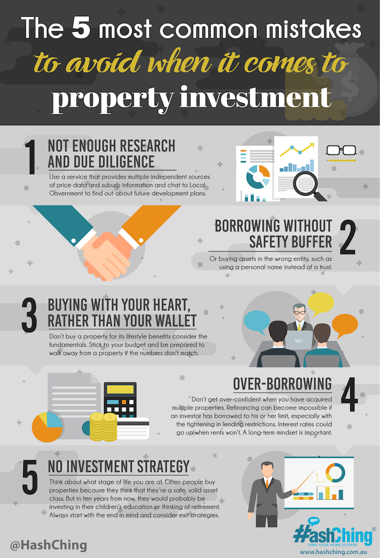 The 5 most common mistakes to avoid when it comes to property investment