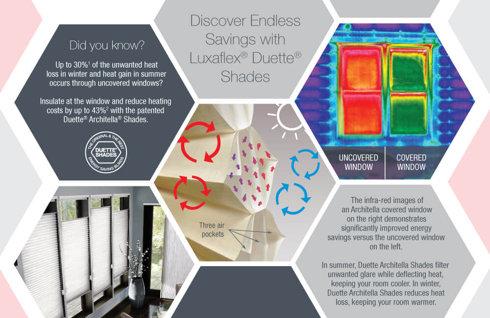 Luxaflex - Blog - Solar Panel Project - Duette Savings
