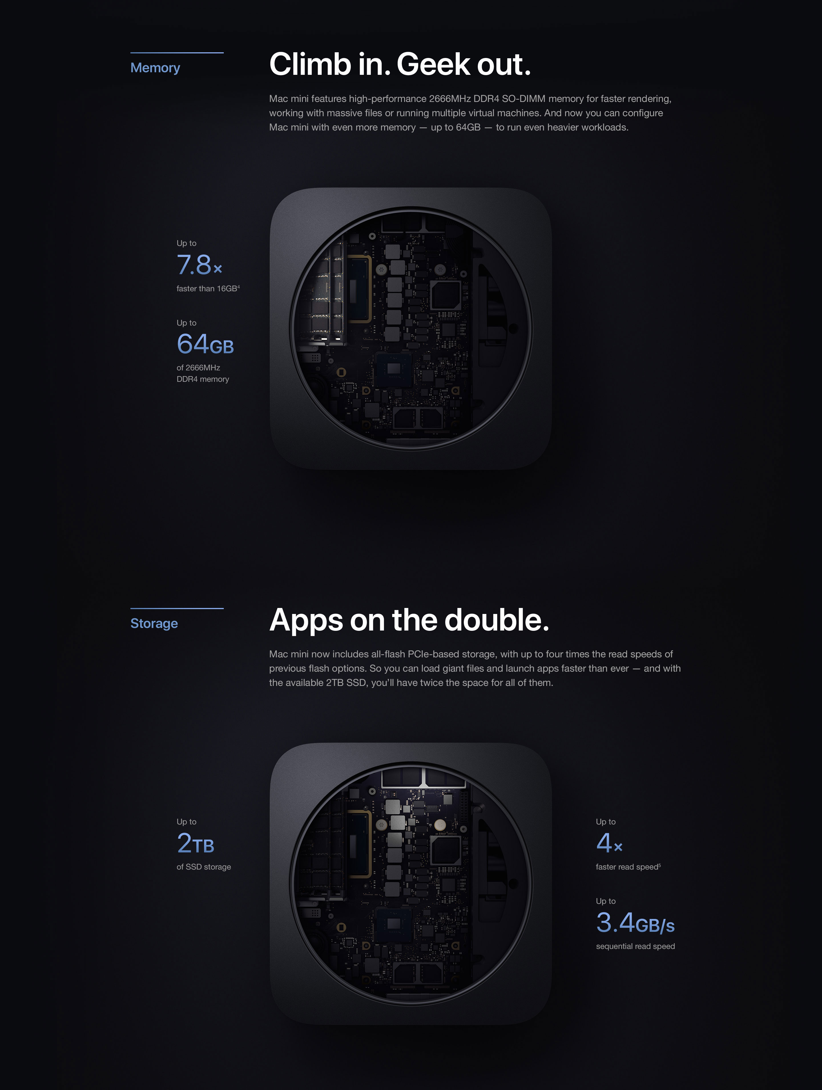 Mac mini March 2019
