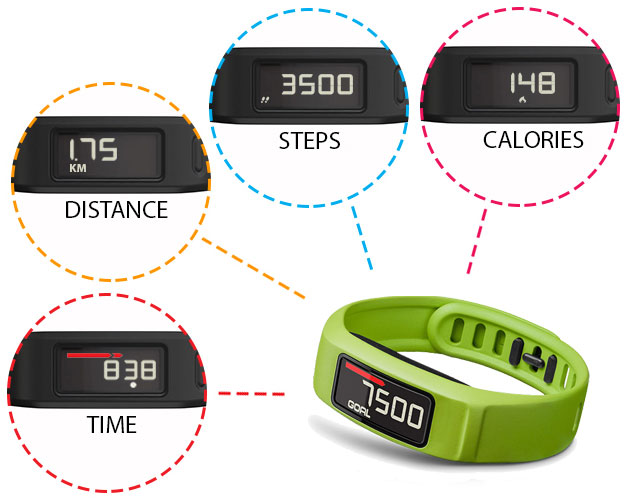 Smart fitness tracking