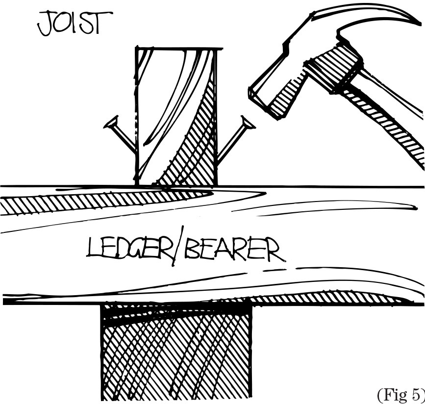 bearer and joist
