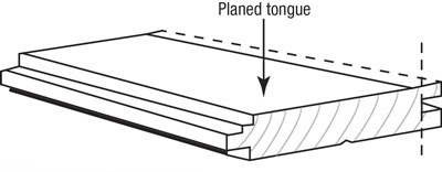 Diagram 1 - Sand edges smooth