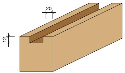 Planter box rails