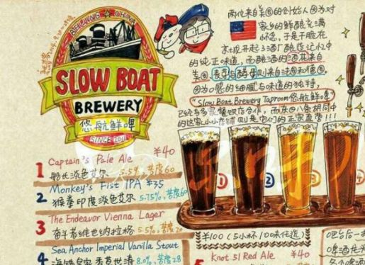 logo of Slow Boat Brewery