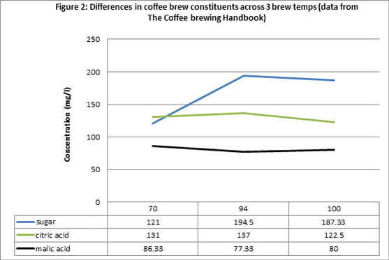 [Image: brew_temp_graph2.jpg]