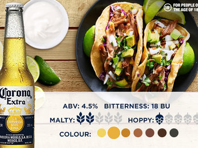 Food Pairing - Chicken Tacos & Corona