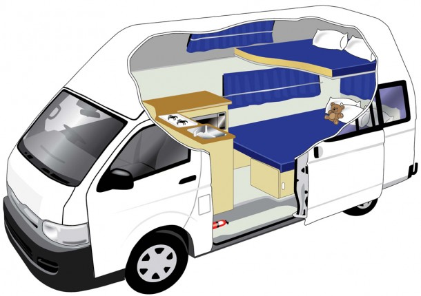 Viva campers 5 person deluxe campervan for hire