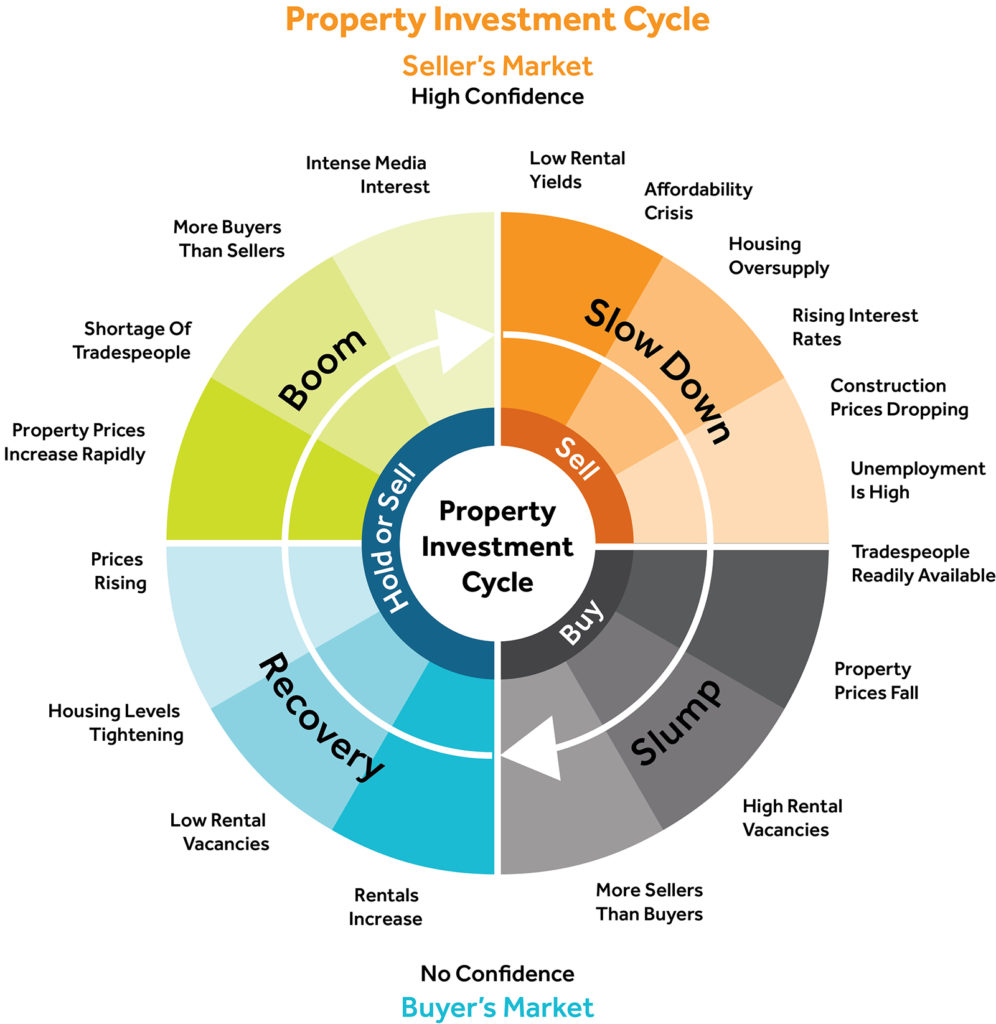 Cherie-Barber-Renovating-For_Profit-Property-Investment-Cycle
