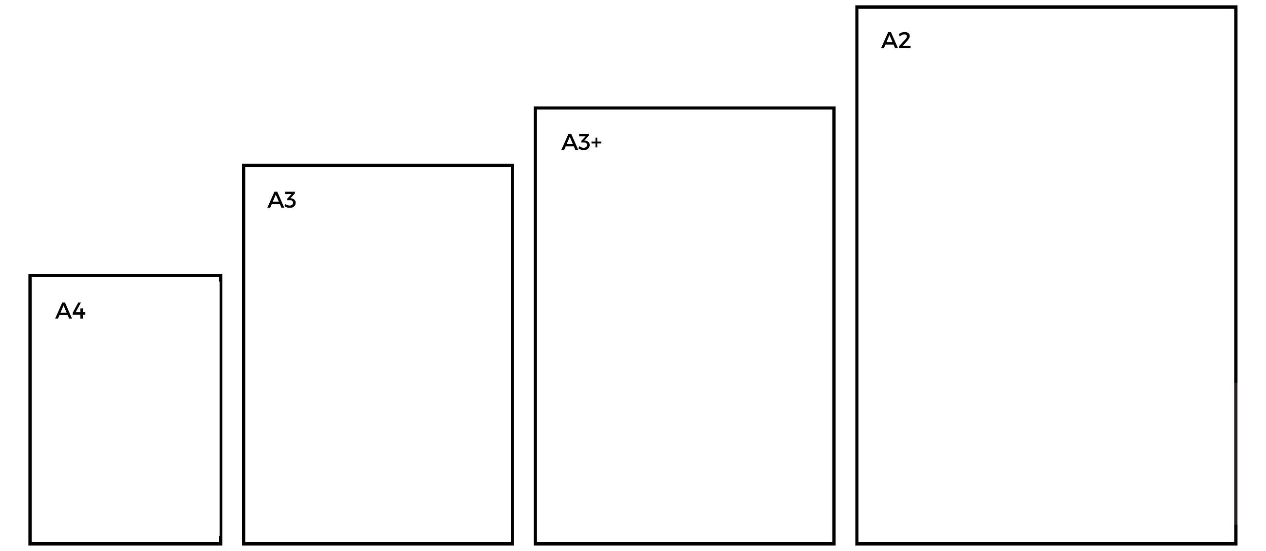 The A Paper System - Paper Size Table and Information ... - photo#14