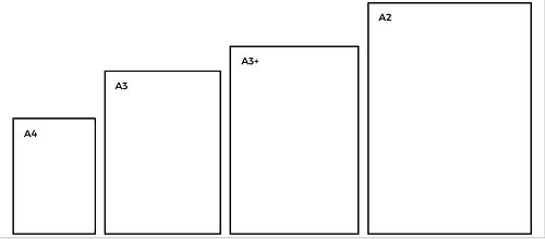 The most common A sizes - A3+ makes for a useful intermediate step between A3 and A2