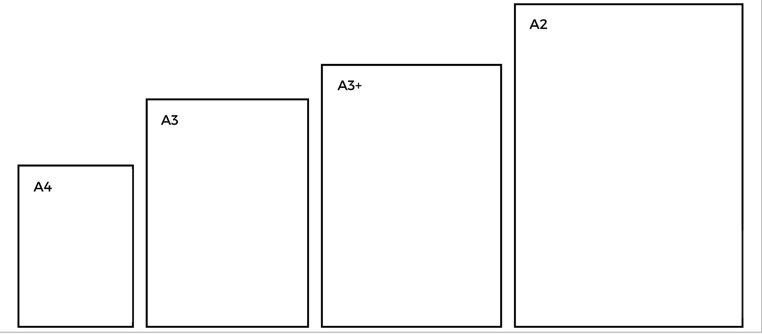 The A Paper System Paper Size Table And Information Image Science