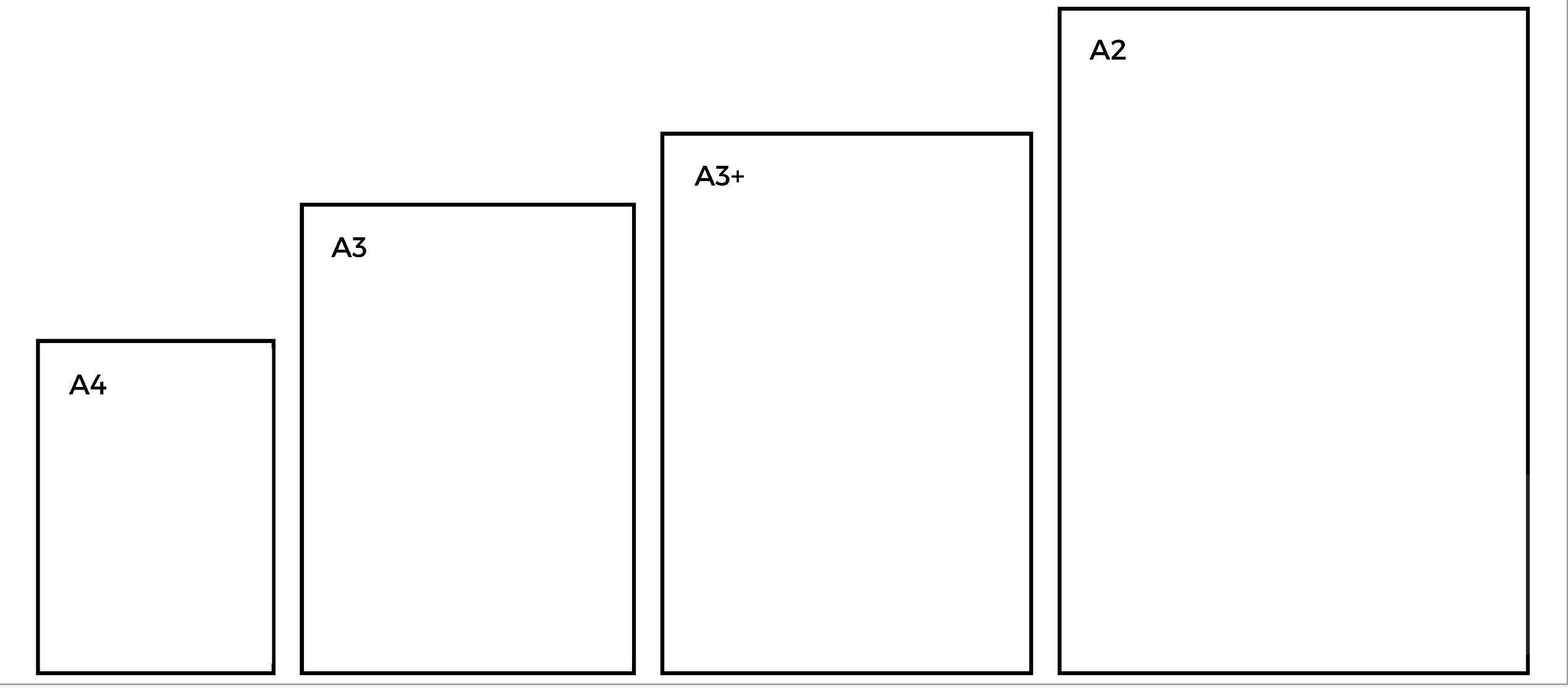 A4 paper size
